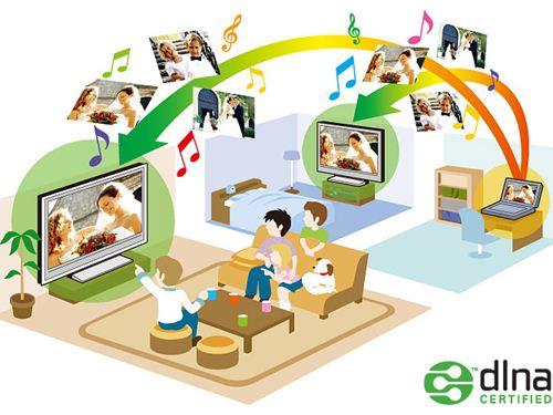 Znate li razliku između AirPlay i DLNA tehnologije?
